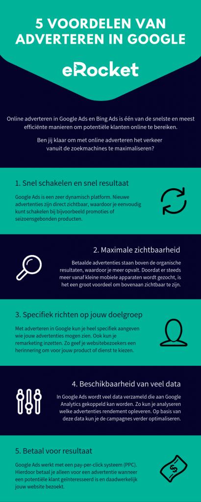 5 voordelen van adverteren in Google
