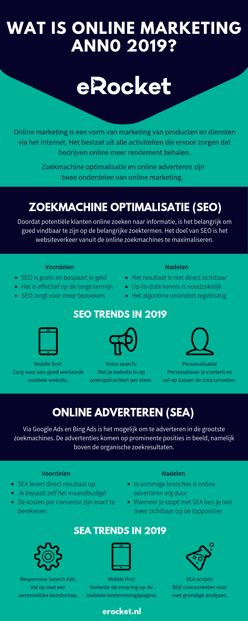 Wat is online marketing anno 2019