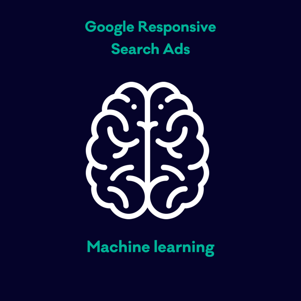 Google Responsieve advertenties