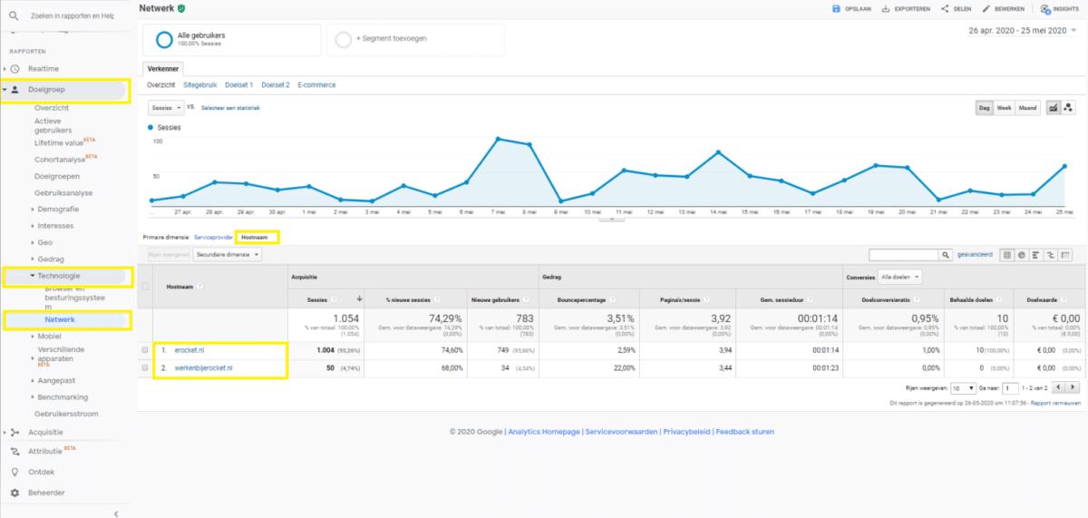 Google Analytics filter hostnaam