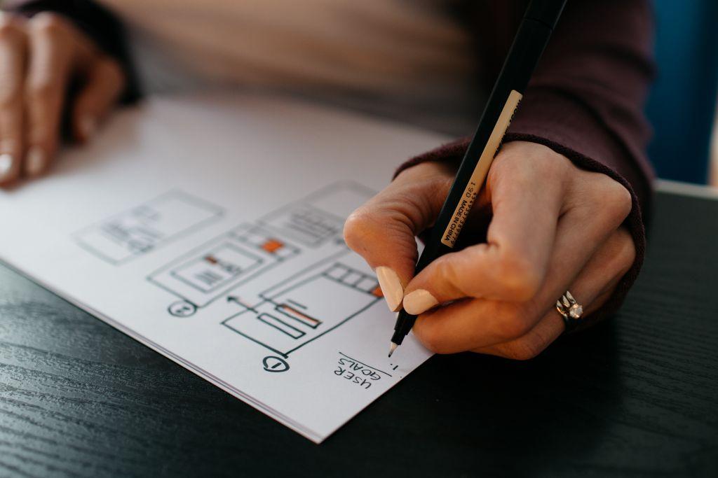 online marketingplan